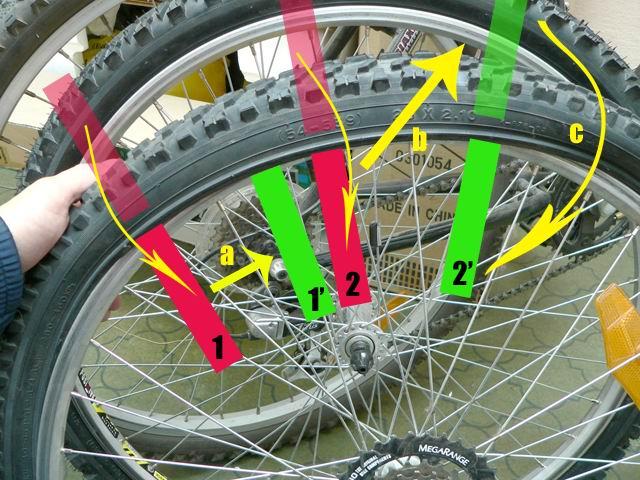 Разбортировать колесо своими руками велосипед